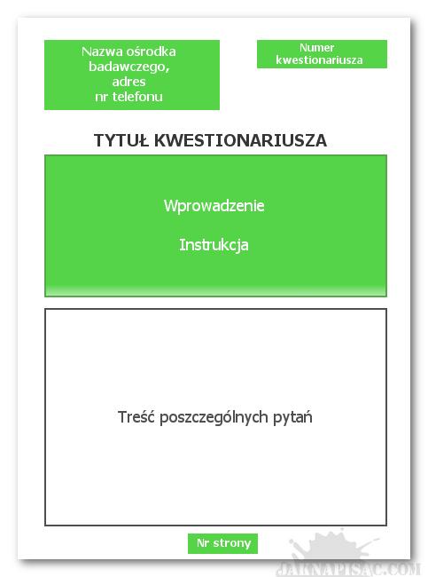 Ankieta - układ elementów na stronie tytułowej