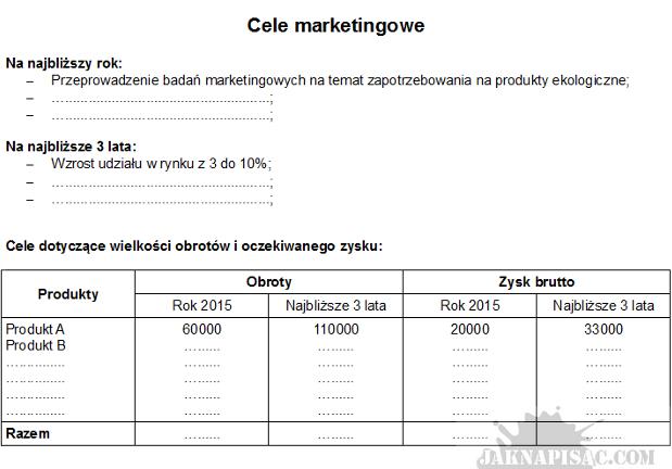 Plan marketingowy - ustalenie celów marketingowych
