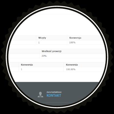 Program partnerski przyklady.jaknapisac.com